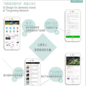 """""""同程旅游国内游""""频道UI设计"""